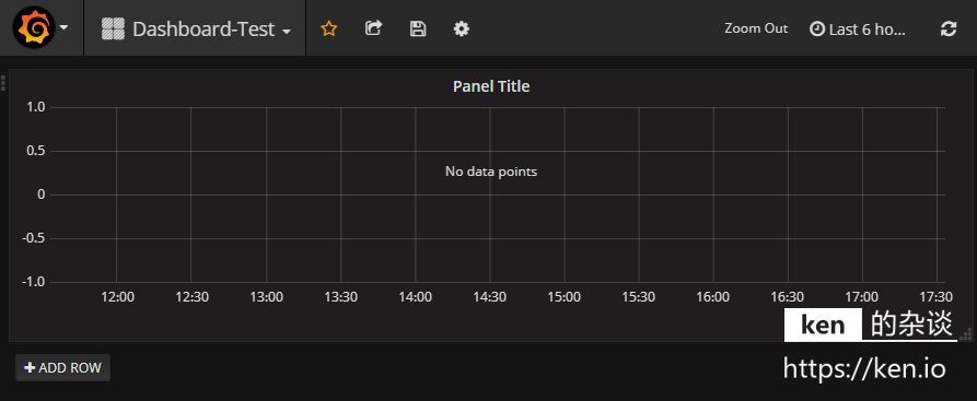 Grafana Dashboard Row Add Panel Graph